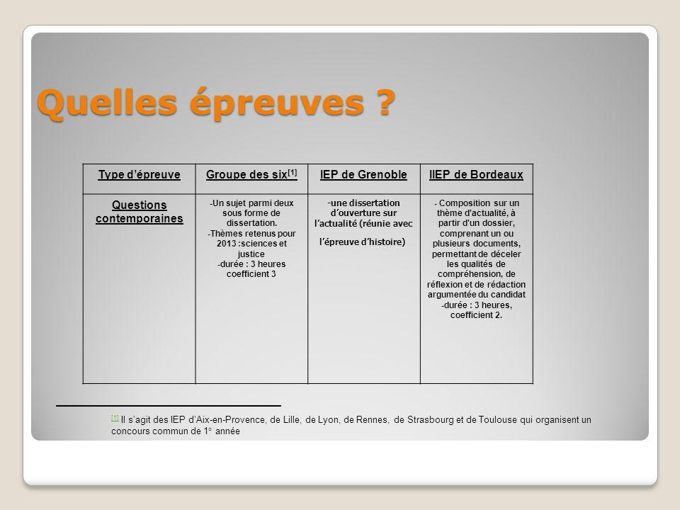 Quelles épreuves Type d'épreuve Groupe des six[1] IEP de Grenoble
